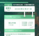 趁疫情发国难财?HDFS虚拟货币传销组织遭曝光